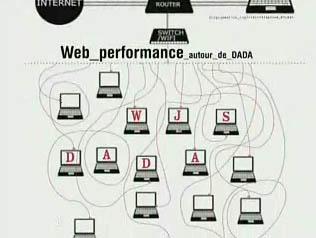 WJs software